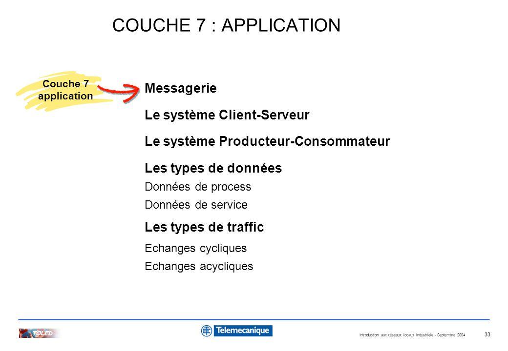 Introduction aux réseaux locaux industriels - Septembre 2004 TOLED 33 Couche 7 application Messagerie Les types de données Le système Client-Serveur L