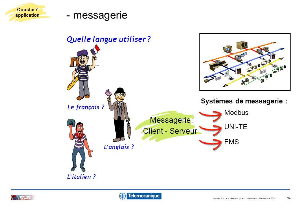 Introduction aux réseaux locaux industriels - Septembre 2004 TOLED 34 Langlais ? Le français ? Litalien ? Quelle langue utiliser ? Systèmes de message