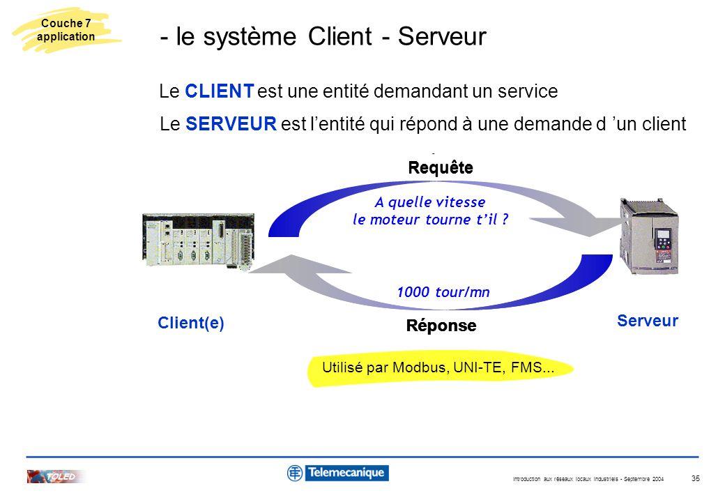 Introduction aux réseaux locaux industriels - Septembre 2004 TOLED 35 Réponse Tout de suite Madame ! Requête Pouvez vous apporter l addition ? Le CLIE