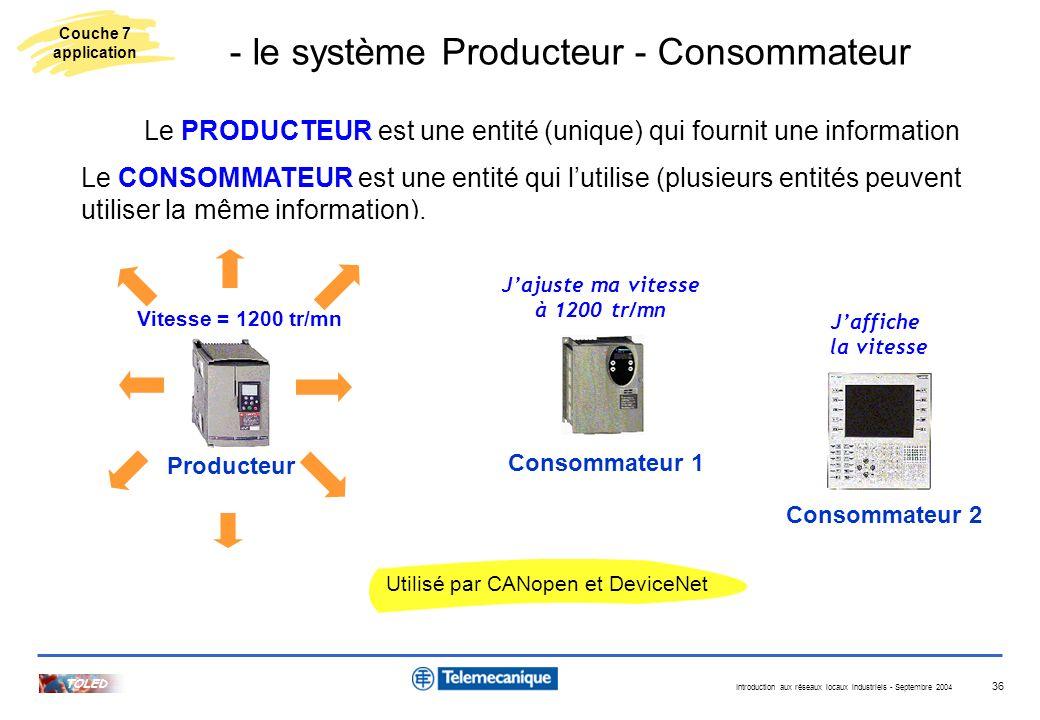 Introduction aux réseaux locaux industriels - Septembre 2004 TOLED 36 Le PRODUCTEUR est une entité (unique) qui fournit une information Le CONSOMMATEU
