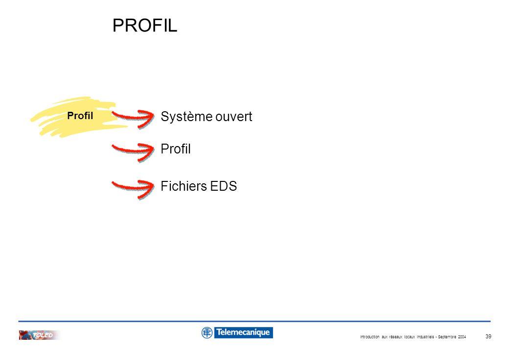 Introduction aux réseaux locaux industriels - Septembre 2004 TOLED 39 Système ouvert Profil Fichiers EDS PROFIL Profil