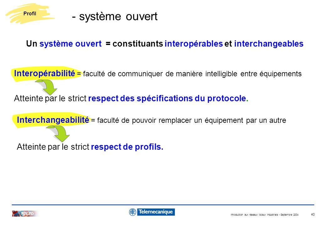 Introduction aux réseaux locaux industriels - Septembre 2004 TOLED 40 Atteinte par le strict respect de profils. Atteinte par le strict respect des sp