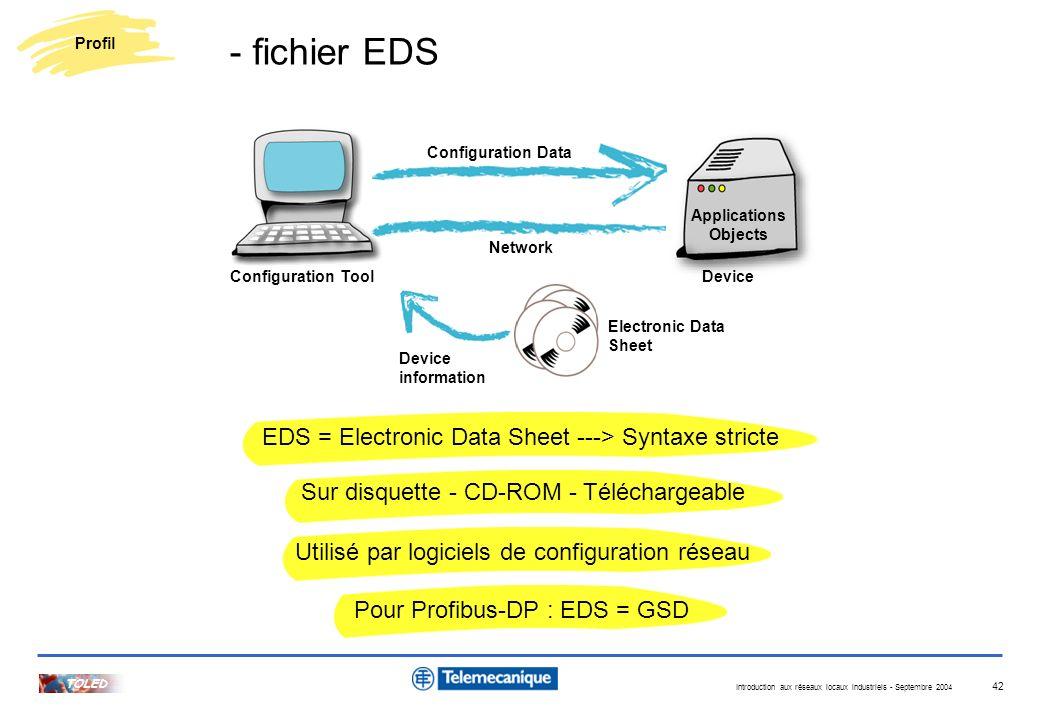 Introduction aux réseaux locaux industriels - Septembre 2004 TOLED 42 EDS = Electronic Data Sheet ---> Syntaxe stricte Sur disquette - CD-ROM - Téléch