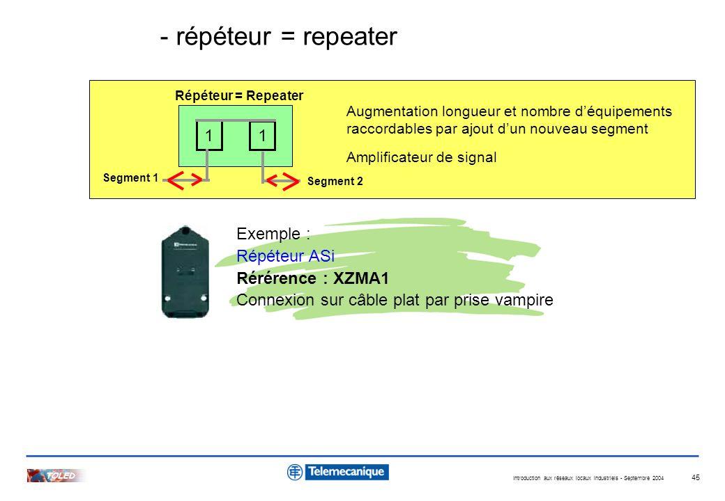 Introduction aux réseaux locaux industriels - Septembre 2004 TOLED 45 Répéteur = Repeater Augmentation longueur et nombre déquipements raccordables pa
