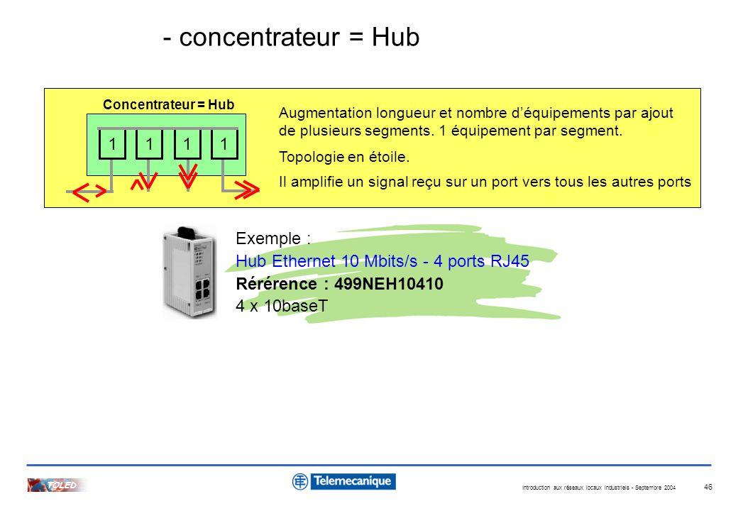 Introduction aux réseaux locaux industriels - Septembre 2004 TOLED 46 Concentrateur = Hub 1111 Augmentation longueur et nombre déquipements par ajout