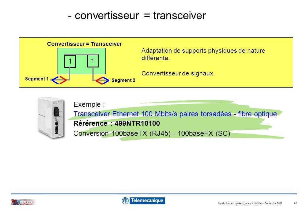 Introduction aux réseaux locaux industriels - Septembre 2004 TOLED 47 Convertisseur = Transceiver Adaptation de supports physiques de nature différent