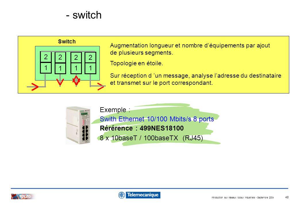 Introduction aux réseaux locaux industriels - Septembre 2004 TOLED 48 Switch 1 Augmentation longueur et nombre déquipements par ajout de plusieurs seg