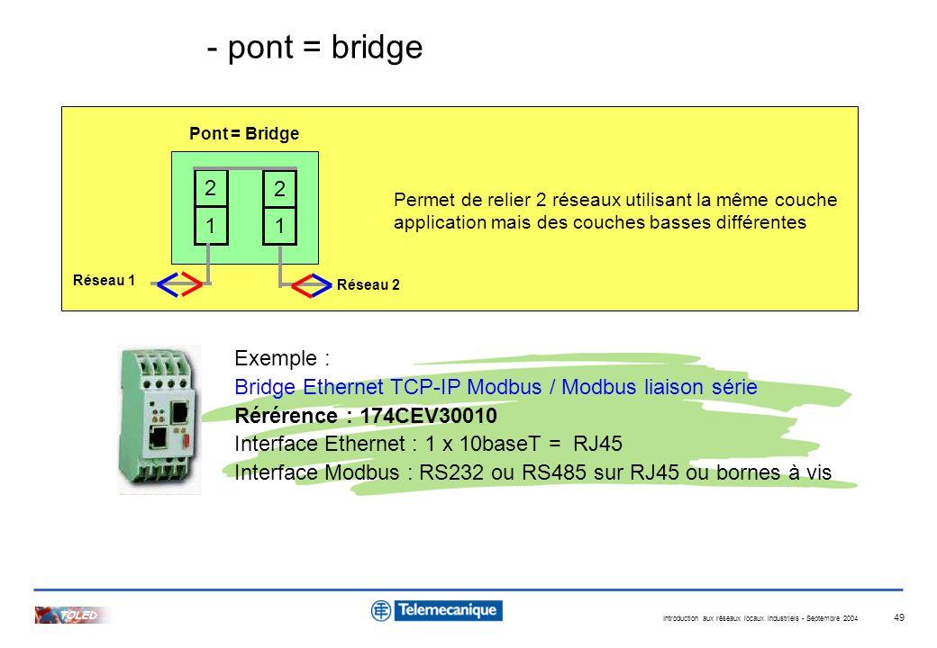 Introduction aux réseaux locaux industriels - Septembre 2004 TOLED 49 Pont = Bridge Permet de relier 2 réseaux utilisant la même couche application ma