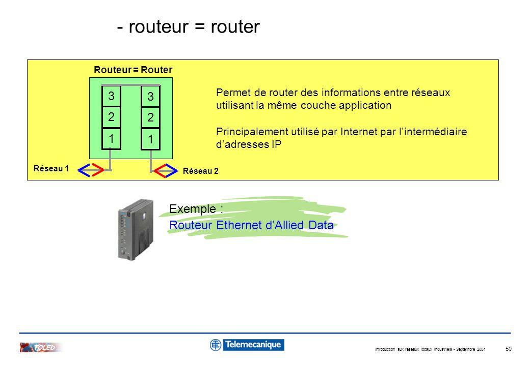 Introduction aux réseaux locaux industriels - Septembre 2004 TOLED 50 Routeur = Router Permet de router des informations entre réseaux utilisant la mê