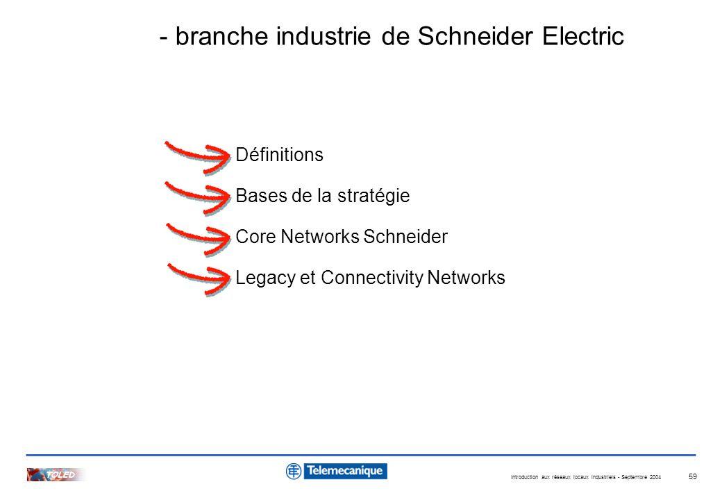Introduction aux réseaux locaux industriels - Septembre 2004 TOLED 59 Bases de la stratégie Core Networks Schneider Legacy et Connectivity Networks Dé