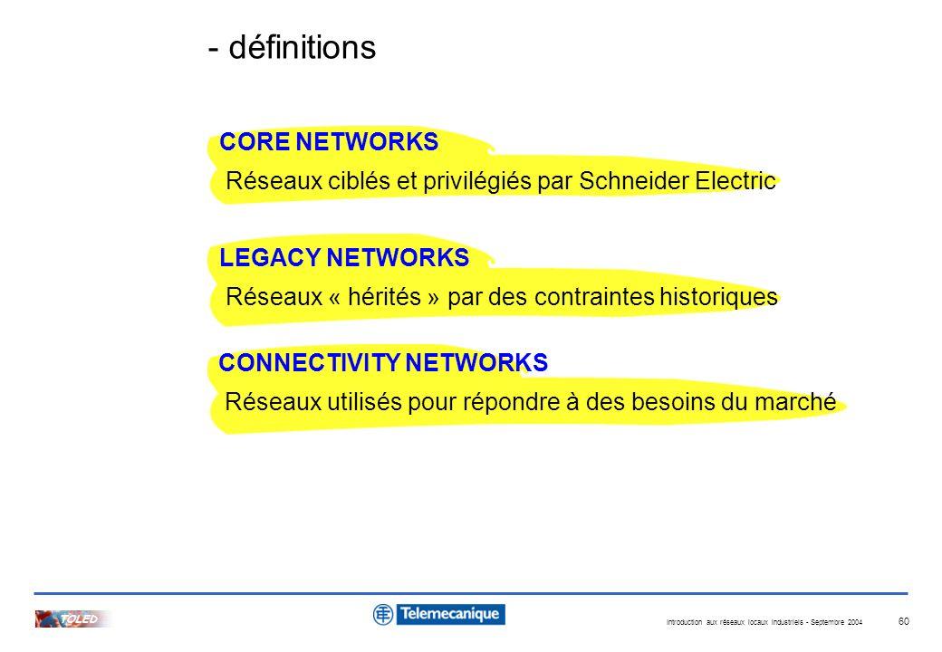 Introduction aux réseaux locaux industriels - Septembre 2004 TOLED 60 CORE NETWORKS Réseaux ciblés et privilégiés par Schneider Electric LEGACY NETWOR