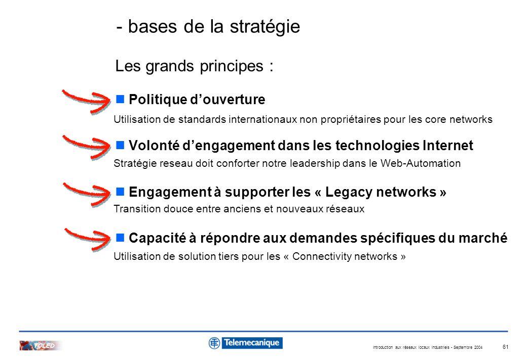Introduction aux réseaux locaux industriels - Septembre 2004 TOLED 61 Les grands principes : Politique douverture Volonté dengagement dans les technol