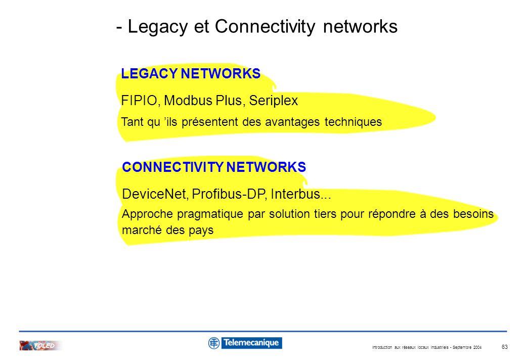 Introduction aux réseaux locaux industriels - Septembre 2004 TOLED 63 LEGACY NETWORKS FIPIO, Modbus Plus, Seriplex Tant qu ils présentent des avantage