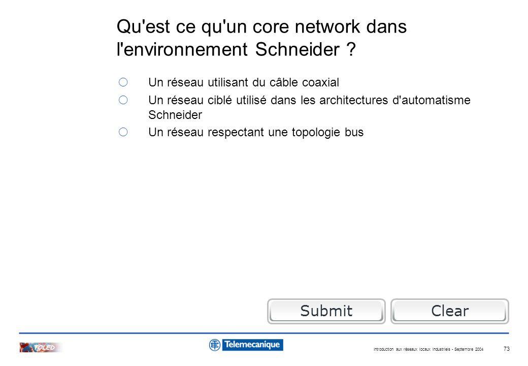 Introduction aux réseaux locaux industriels - Septembre 2004 TOLED 73 Qu'est ce qu'un core network dans l'environnement Schneider ? Un réseau utilisan