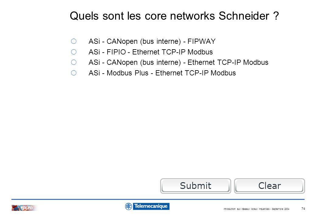 Introduction aux réseaux locaux industriels - Septembre 2004 TOLED 74 Quels sont les core networks Schneider ? ASi - CANopen (bus interne) - FIPWAY AS