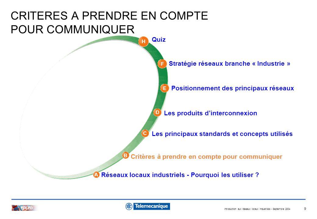 Introduction aux réseaux locaux industriels - Septembre 2004 TOLED 9 A H B C D E F Quiz Stratégie réseaux branche « Industrie » Positionnement des pri