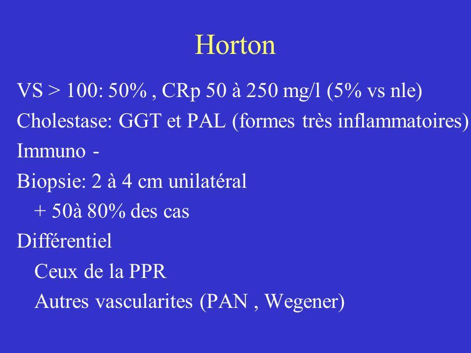Horton VS > 100: 50%, CRp 50 à 250 mg/l (5% vs nle) Cholestase: GGT et PAL (formes très inflammatoires) Immuno - Biopsie: 2 à 4 cm unilatéral + 50à 80