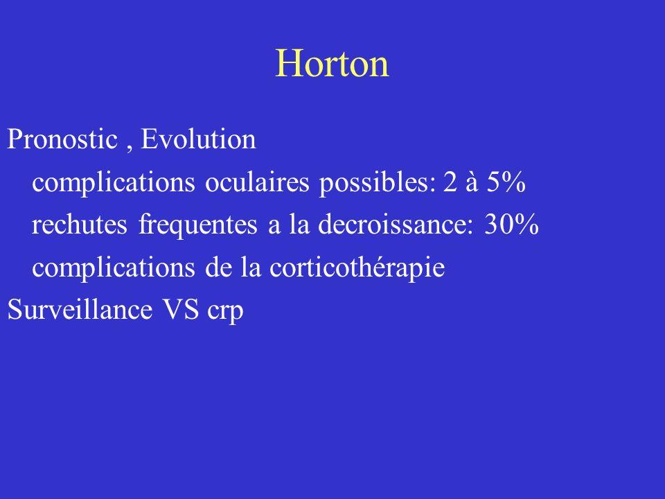 Horton Pronostic, Evolution complications oculaires possibles: 2 à 5% rechutes frequentes a la decroissance: 30% complications de la corticothérapie S