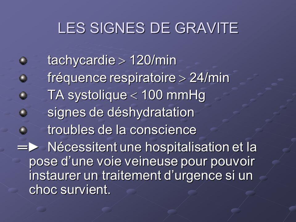 LES SIGNES DE GRAVITE tachycardie 120/min fréquence respiratoire 24/min TA systolique 100 mmHg signes de déshydratation troubles de la conscience Néce