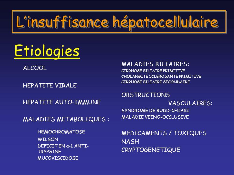 Linsuffisance hépatocellulaire Etiologies ALCOOL HEPATITE VIRALE HEPATITE AUTO-IMMUNE MALADIES METABOLIQUES : HEMOCHROMATOSE WILSON DEFICIT EN α-1 ANT