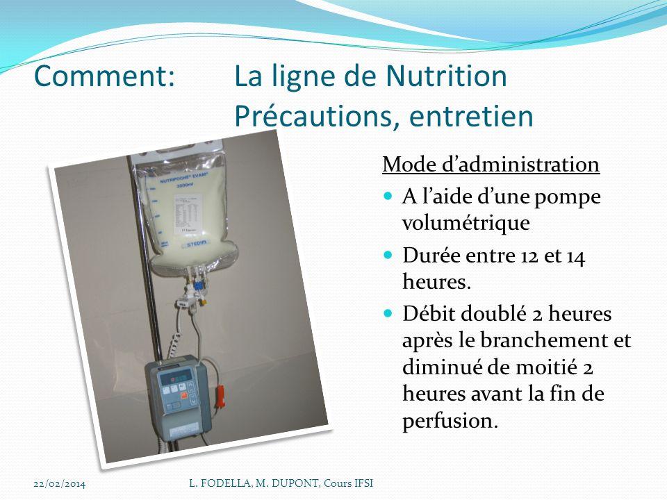 22/02/2014L. FODELLA, M. DUPONT, Cours IFSI Comment: La ligne de Nutrition Précautions, entretien Mode dadministration A laide dune pompe volumétrique