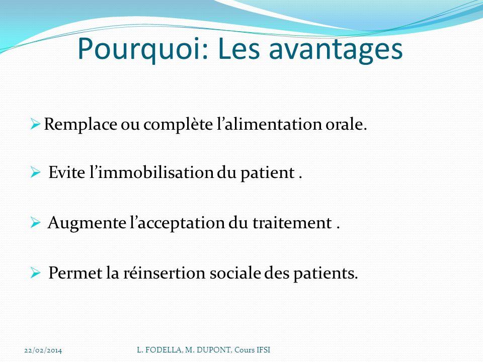 22/02/2014L. FODELLA, M. DUPONT, Cours IFSI Pourquoi: Les avantages Remplace ou complète lalimentation orale. Evite limmobilisation du patient. Augmen