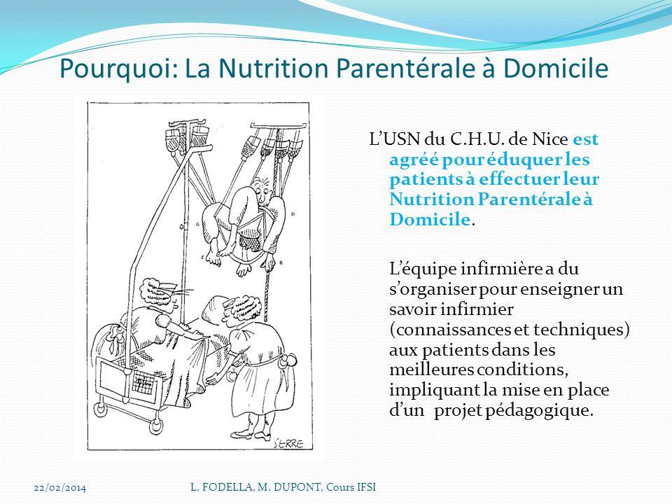 22/02/2014L. FODELLA, M. DUPONT, Cours IFSI Pourquoi: La Nutrition Parentérale à Domicile LUSN du C.H.U. de Nice est agréé pour éduquer les patients à