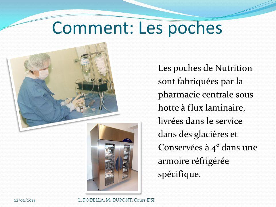 22/02/2014L. FODELLA, M. DUPONT, Cours IFSI Comment: Les poches Les poches de Nutrition sont fabriquées par la pharmacie centrale sous hotte à flux la