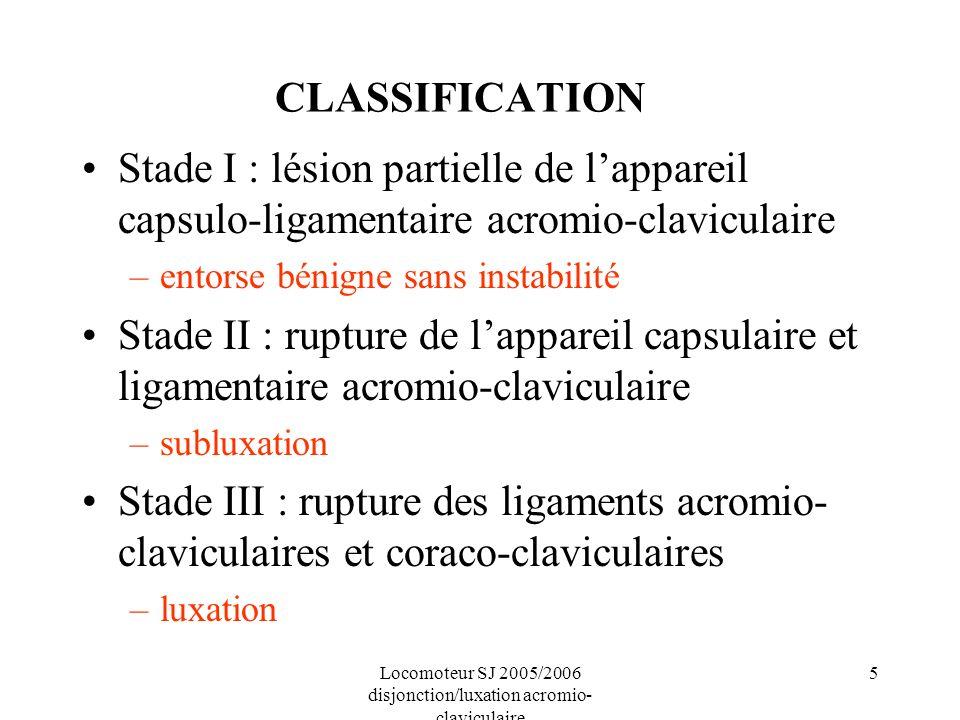 Locomoteur SJ 2005/2006 disjonction/luxation acromio- claviculaire 6 DIAGNOSTIC Examen clinique : comparatif, sujet torse nu –Douleur élective de larticulation acromio-claviculaire –Mobilité de lépaule limitée en raison des douleurs Rechercher : 2 témoins spécifiques de latteinte acromio- claviculaire : –la mobilité en touche de piano de lextrémité externe de la clavicule –le tiroir antéro-postérieur Examen radiologique