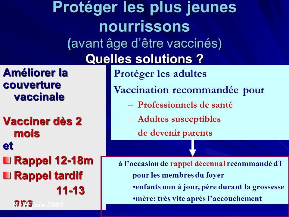 Protéger les plus jeunes nourrissons (avant âge dêtre vaccinés) Quelles solutions .
