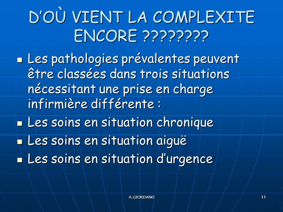 A.GIORDANO 11 DOÙ VIENT LA COMPLEXITE ENCORE ???????.