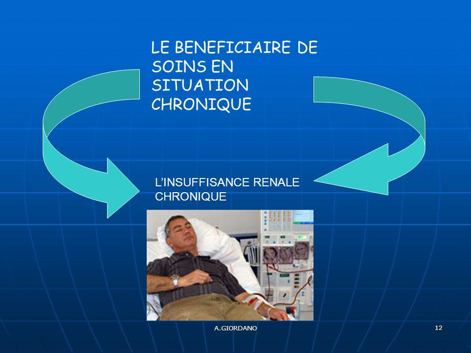 A.GIORDANO 12 LE BENEFICIAIRE DE SOINS EN SITUATION CHRONIQUE LINSUFFISANCE RENALE CHRONIQUE