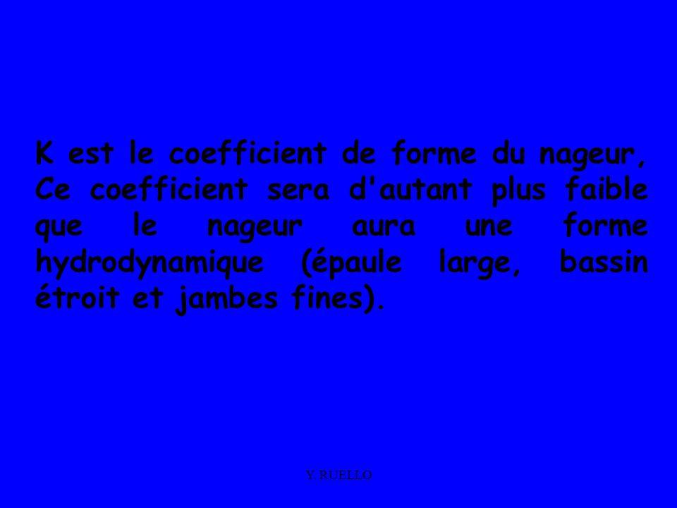 Y. RUELLO K est le coefficient de forme du nageur, Ce coefficient sera d'autant plus faible que le nageur aura une forme hydrodynamique (épaule large,