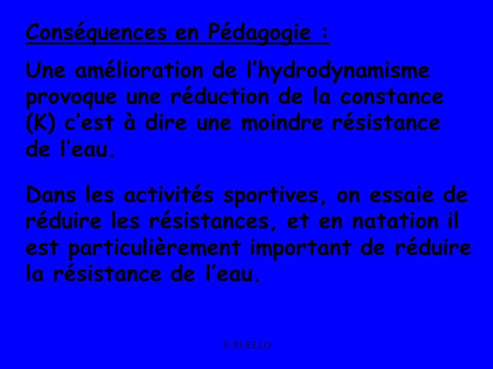 Y. RUELLO Conséquences en Pédagogie : Une amélioration de lhydrodynamisme provoque une réduction de la constance (K) cest à dire une moindre résistanc