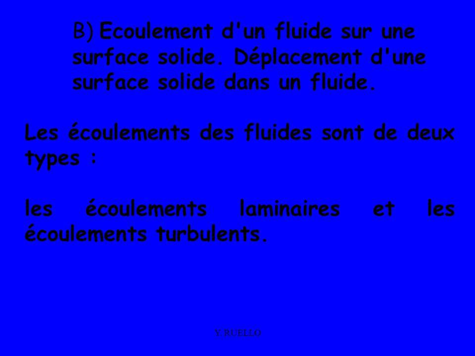 Y. RUELLO B) Ecoulement d'un fluide sur une surface solide. Déplacement d'une surface solide dans un fluide. Les écoulements des fluides sont de deux