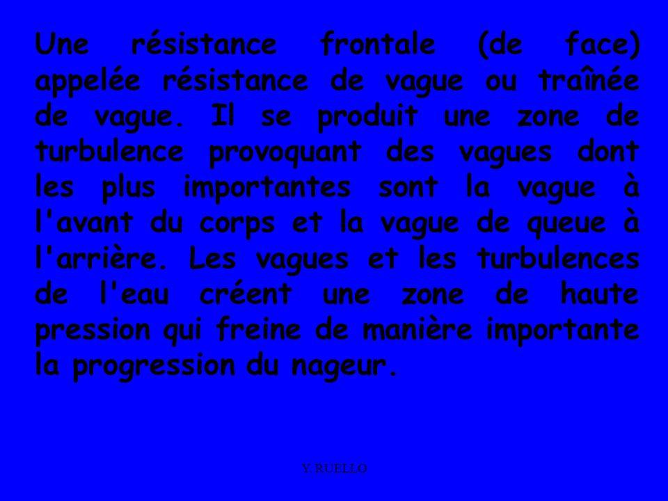 Y. RUELLO Une résistance frontale (de face) appelée résistance de vague ou traînée de vague. Il se produit une zone de turbulence provoquant des vague