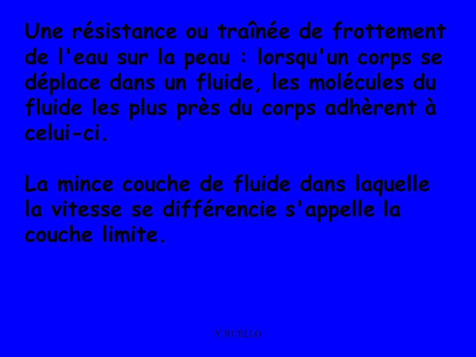 Y. RUELLO Une résistance ou traînée de frottement de l'eau sur la peau : lorsqu'un corps se déplace dans un fluide, les molécules du fluide les plus p