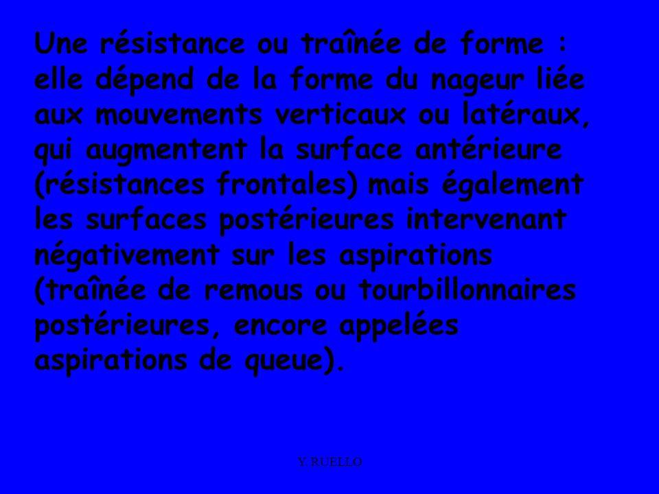 Y. RUELLO Une résistance ou traînée de forme : elle dépend de la forme du nageur liée aux mouvements verticaux ou latéraux, qui augmentent la surface