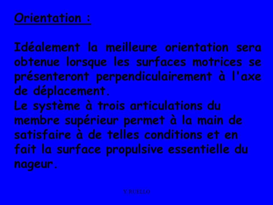 Y. RUELLO Orientation : Idéalement la meilleure orientation sera obtenue lorsque les surfaces motrices se présenteront perpendiculairement à l'axe de