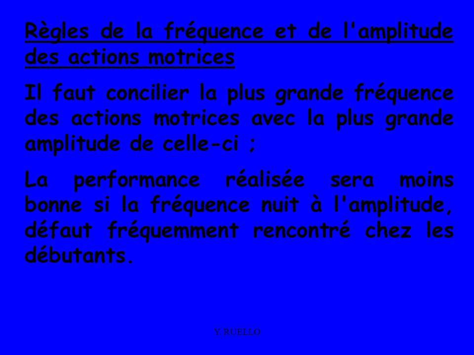 Y. RUELLO Règles de la fréquence et de l'amplitude des actions motrices Il faut concilier la plus grande fréquence des actions motrices avec la plus g