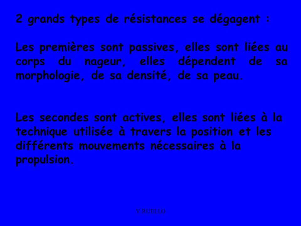 Y. RUELLO 2 grands types de résistances se dégagent : Les premières sont passives, elles sont liées au corps du nageur, elles dépendent de sa morpholo