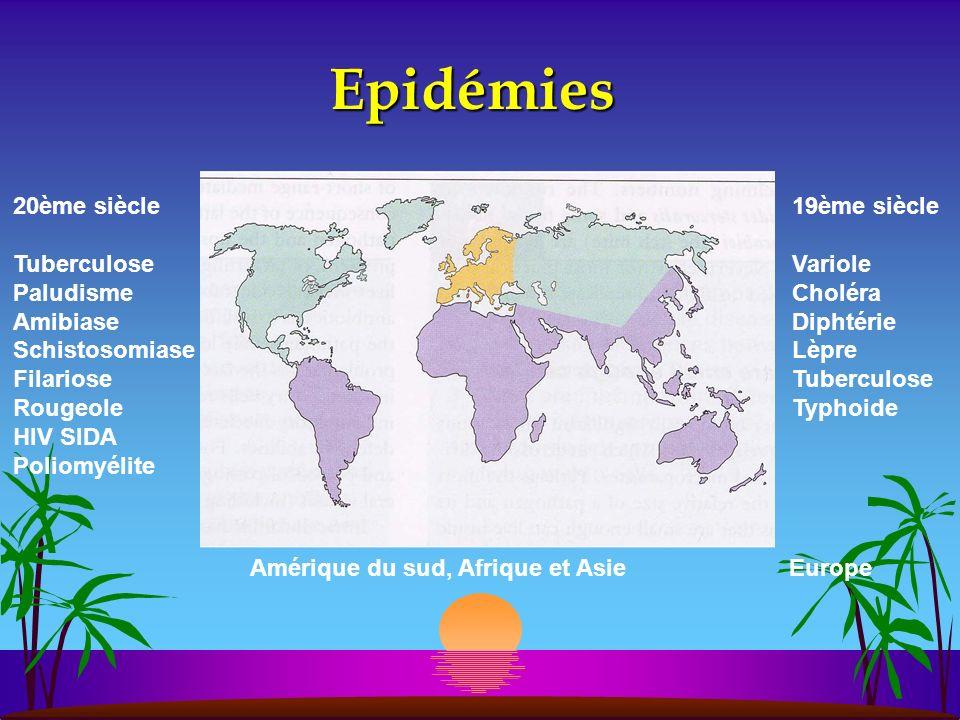 Epidémies 20ème siècle Tuberculose Paludisme Amibiase Schistosomiase Filariose Rougeole HIV SIDA Poliomyélite Amérique du sud, Afrique et Asie 19ème s