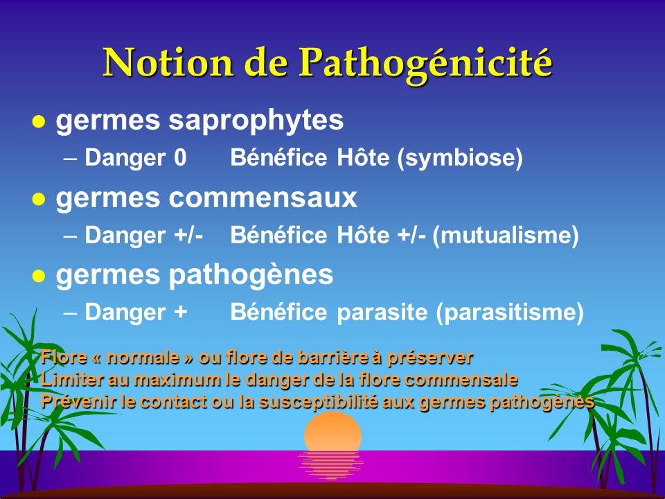 Notion de Pathogénicité germes saprophytes –Danger 0Bénéfice Hôte (symbiose) germes commensaux –Danger +/-Bénéfice Hôte +/- (mutualisme) germes pathog
