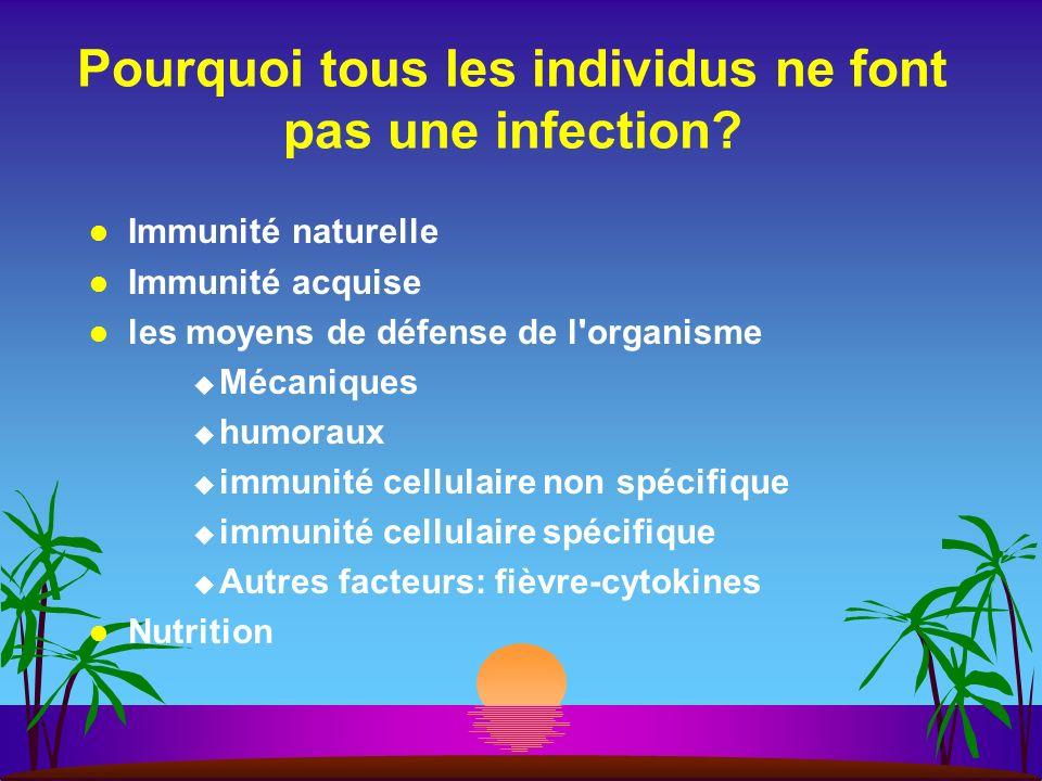 Pourquoi tous les individus ne font pas une infection? Immunité naturelle Immunité acquise les moyens de défense de l'organisme Mécaniques humoraux im