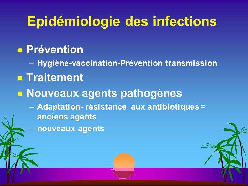 Epidémiologie des infections Prévention –Hygiène-vaccination-Prévention transmission Traitement Nouveaux agents pathogènes –Adaptation- résistance aux