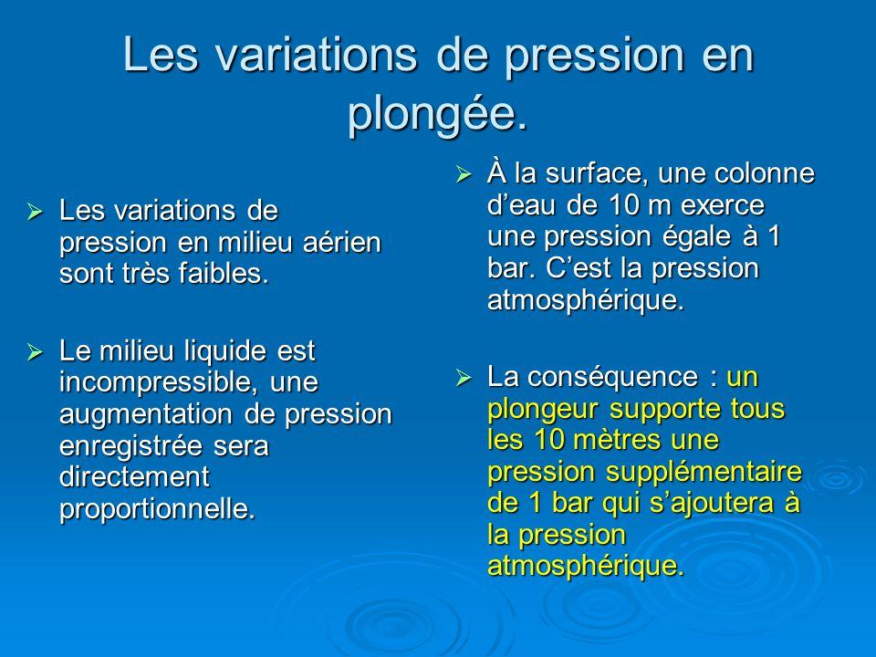 Les variations de pression en plongée. Les variations de pression en milieu aérien sont très faibles. Les variations de pression en milieu aérien sont