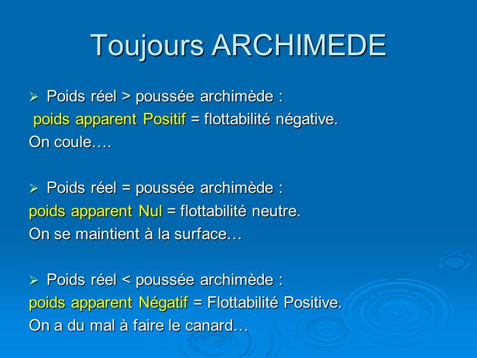 Toujours ARCHIMEDE Poids réel > poussée archimède : Poids réel > poussée archimède : poids apparent Positif = flottabilité négative. poids apparent Po