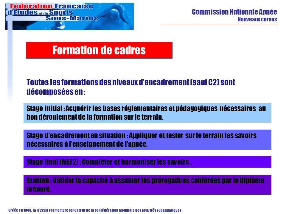 Commission Nationale Apnée Nouveaux cursus Créée en 1948, la FFESSM est membre fondateur de la confédération mondiale des activités subaquatiques Form