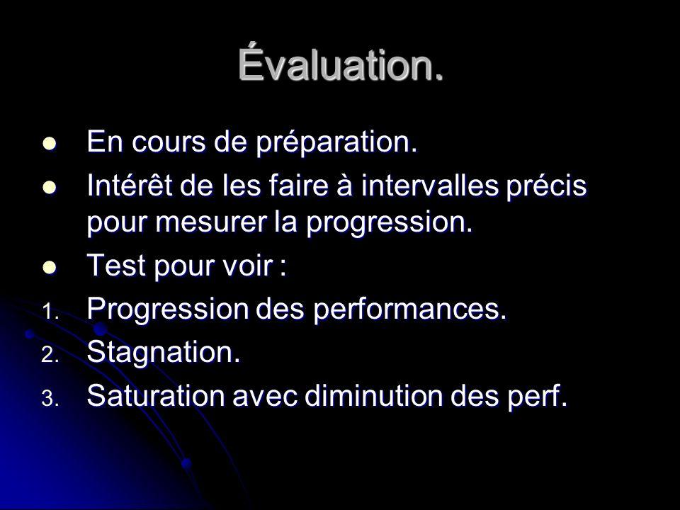 Évaluation. En cours de préparation. En cours de préparation. Intérêt de les faire à intervalles précis pour mesurer la progression. Intérêt de les fa