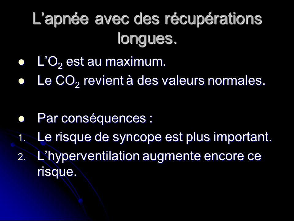 Lapnée avec des récupérations longues. LO 2 est au maximum. LO 2 est au maximum. Le CO 2 revient à des valeurs normales. Le CO 2 revient à des valeurs